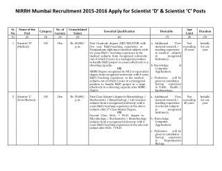 NIRRH Mumbai Recruitment 2015-2016 Apply for Scientist 'D' & Scientist 'C' Posts