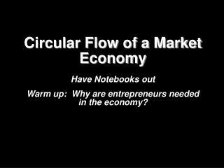 circular flow market