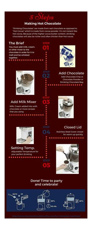 5 Step Making hot Chocolate Drinking with Hot Chocolate Machine