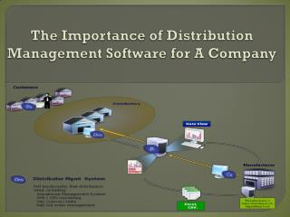 The Importance of Distribution Management Software for A Company