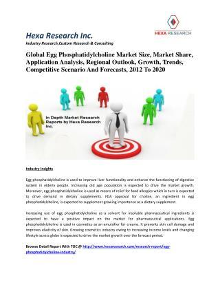 Global Egg Phosphatidylcholine Market Size, Market Share, Application Analysis, Regional Outlook, Growth, Trends, Compet