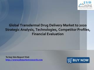 Transdermal Drug Delivery Market: JSBMarketResearch