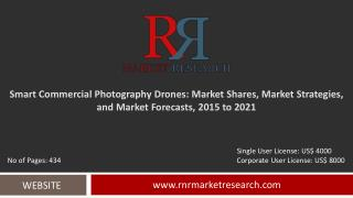 Worldwide Smart Commercial Drone Aerial Systems (UAS) Market Forecasts Report 2021
