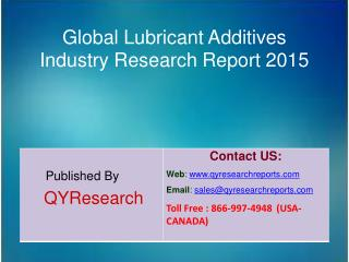Global Lubricant Additives Market 2015 Industry Development, Research, Trends, Analysis  and Growth