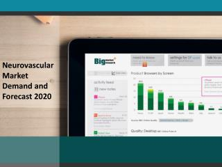 Neurovascular Market - Size, Share, Growth, Current Trends, and Global Forecast 2020