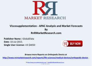 Viscosupplementation APAC Analysis and Market Size Forecasts