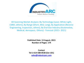 Turn 3D scanning Market Into Success 2020 with our Expert Research