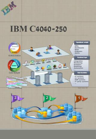 IBM C4040-250 Braindumps Study Material