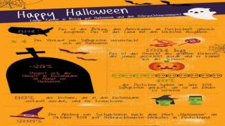 Halloween - Interessante ZAHLEN