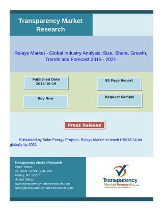 Relays Market