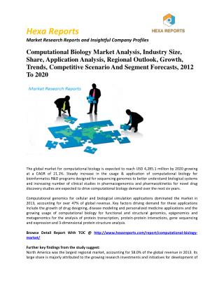 Computational Biology Market Analysis, Industry Size, Share, Application Analysis, Regional Outlook, Growth, Trends, Com