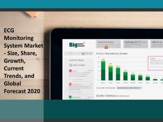 Analysis On ECGMonitoring System Market Trends 2020