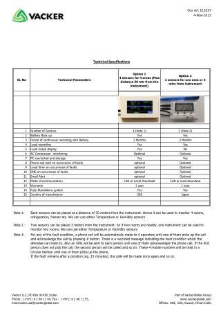 Data Center Temperature Monitoring Sensor