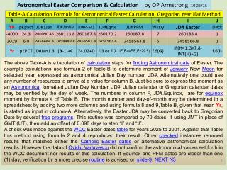 Astronomical & Gregorian Easter date using Julian Day Numbers