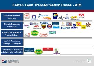 Kaizen Lean Transformation Cases – AIM