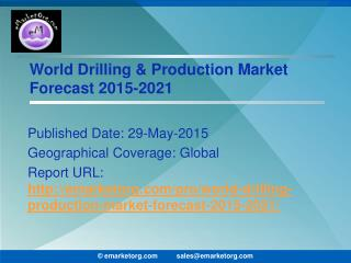 Drilling and Production Market Well Examined Country-Wise For Potential Production Outlook 2015 Report