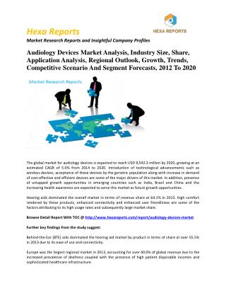 Audiology Devices Market Analysis, Industry Size, Share, Application Analysis, Regional Outlook, Growth, Trends, Competi