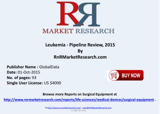 Leukemia Pipeline Clinical Trial Review 2015