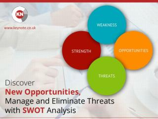 SWOT Analysis for Smart Business