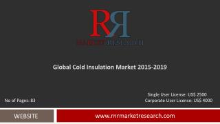 Cold Insulation Market 2015 – 2019: Worldwide Forecasts and Analysis