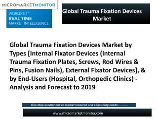 Global Trauma Fixation Devices Market