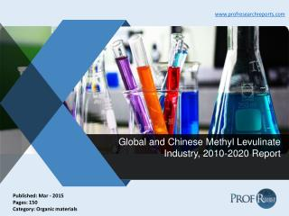 Methyl Levulinate Industry Growth, Market Size 2010-2020 | Prof Research Reports