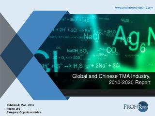 PMA Industry Size, Market Share 2010-2020 | Prof Research Reports