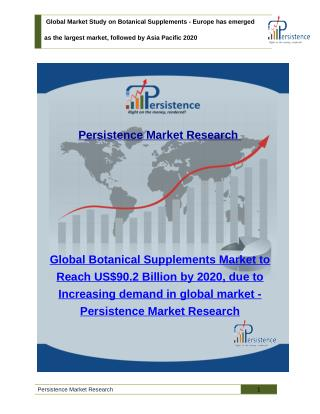 Global Market Study on Botanical Supplements - Size, Trend, Analysis, Share to 2020