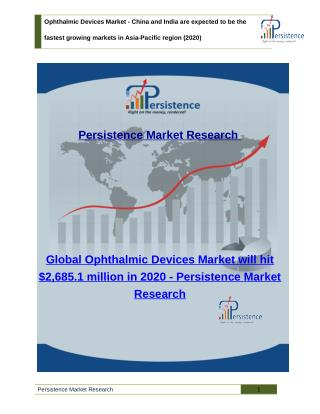 Ophthalmic Devices Market - Size, Trend, Share, Analysis to 2020