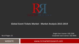 Event Tickets Market Global Research & Analysis Report 2019