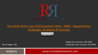 Global VoLTE (Voice over LTE) Market Size & Forecast to 2030