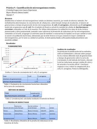cuantificacion totales quimica