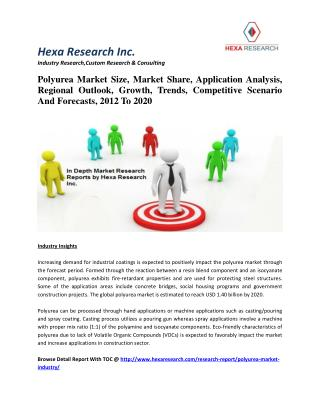 Polyurea Market Size, Market Share, Application Analysis, Regional Outlook, Growth, Trends, Competitive Scenario And For