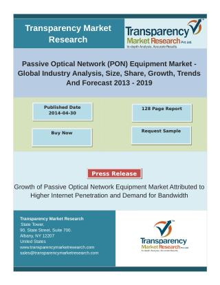 Passive Optical Network  Equipment Market
