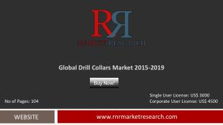 Drill Collars Market Development & Industry Challenges 2019