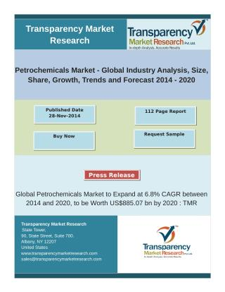 Global Petrochemicals Market to Expand at 6.8% CAGR between 2014 and 2020, to be Worth US$885.07 bn by 2020