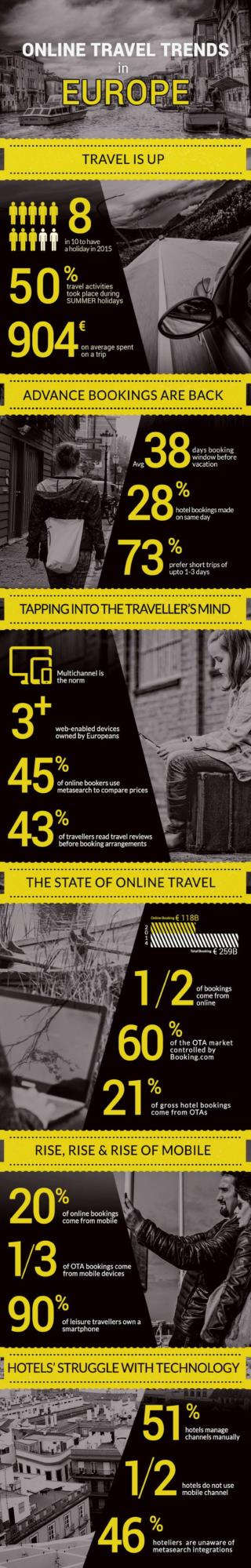Online Travel Trends in Europe 2015
