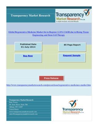 Global Regenerative Medicine Market Set to Register 12.8% CAGR