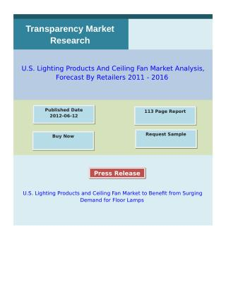 U.S. Lighting Products and Ceiling Fan Market