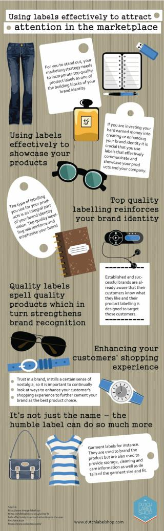 Reinforce Your Position on the Market with the Help of Quality Labels