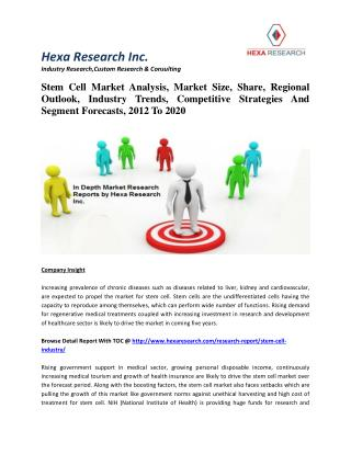 Stem Cell Market Analysis, Market Size, Share, Regional Outlook, Industry Trends, Competitive Strategies And Segment For