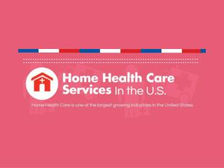 Home Care Services Trends in the U.S. [Infographic]