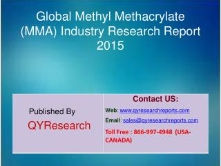Global Methyl Methacrylate (MMA) Market 2015 Industry Growth, Trends, Analysis, Research and Share
