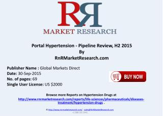 Portal Hypertension Pipeline Review H2 2015