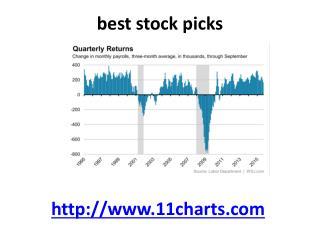 stock free market newsletter