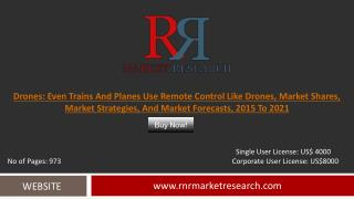 Trains and Planes Drones Market 2015 – 2021Forecasts and Analysis