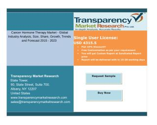 Cancer Hormone Therapy Market - Segments and Forecasts up to 2023: Transparency Market Research