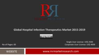 Hospital Infection Therapeutics Market Development & Industry Challenges Report to 2019
