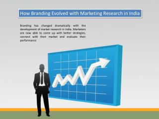 How Branding Evolved with Marketing Research in India