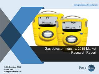 Gas detector Industry, 2015 Market Research Report